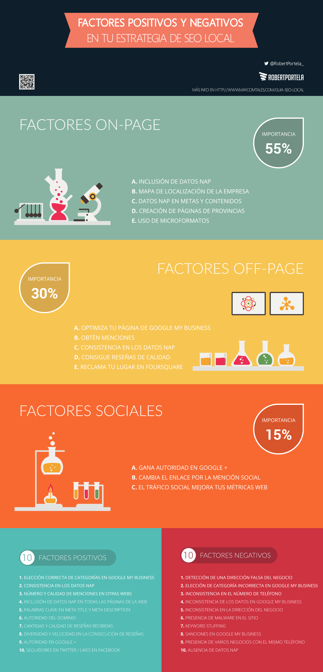 guia-seo-local-infografia